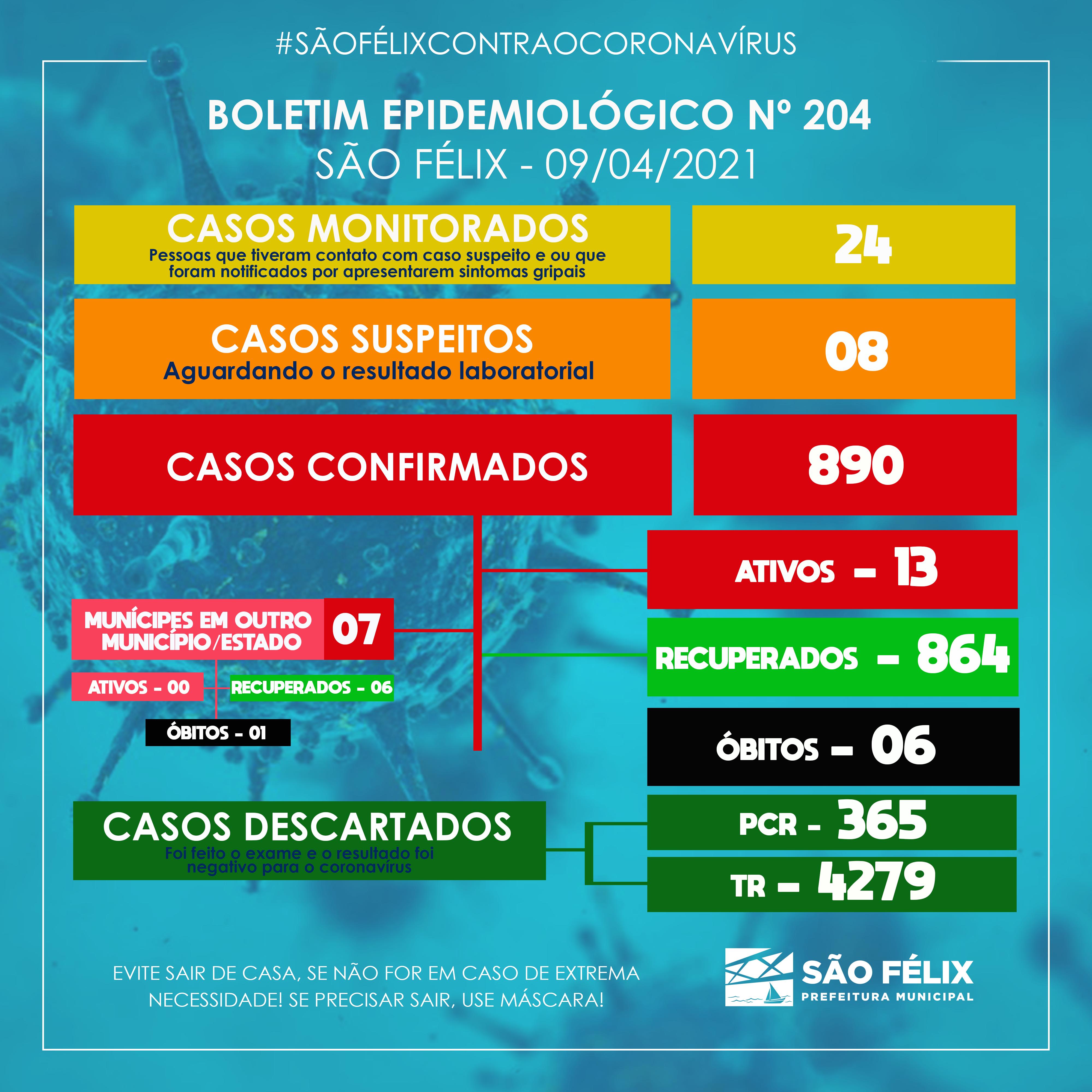 BOLETIM EPIDEMIOLÓGICO Nº 204