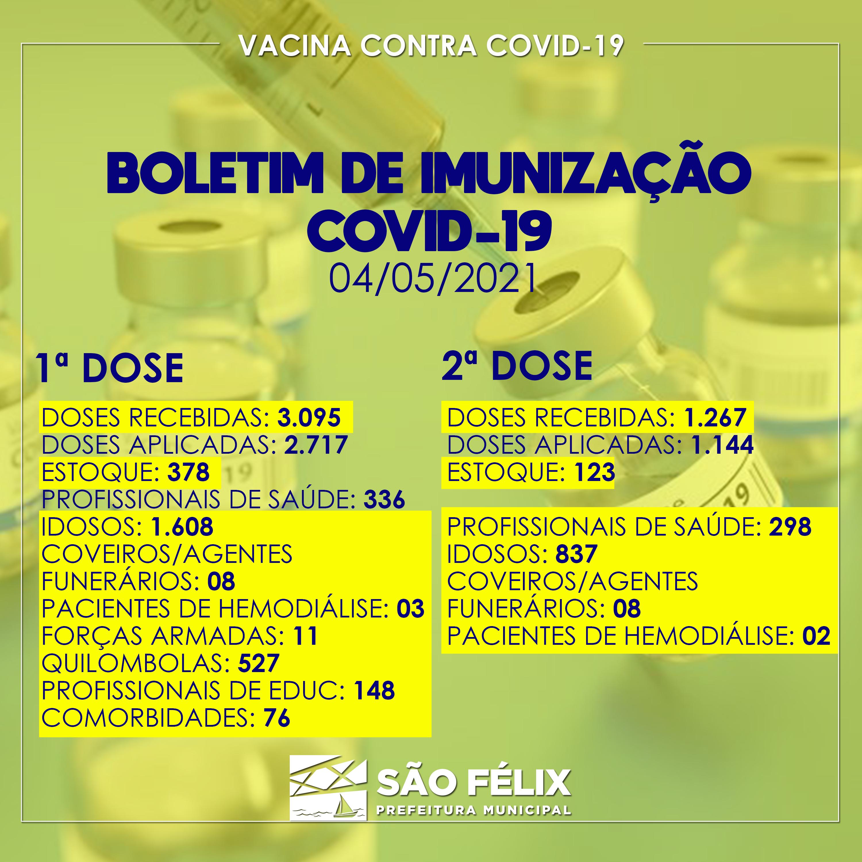 BOLETIM DE IMUNIZAÇÃO 04/05/2021